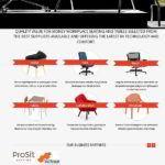 prosit-seating
